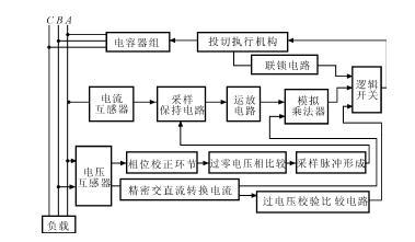 图48示出一种数字钳形交流电流表的线路.