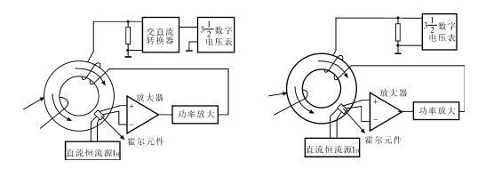 (a)g10安装结构(b)电缆型多霍尔探头(c)霍尔