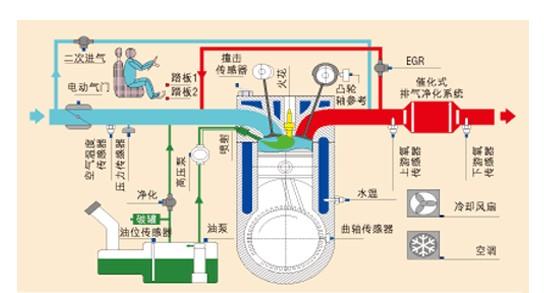 gdi发动机控制系统原理图