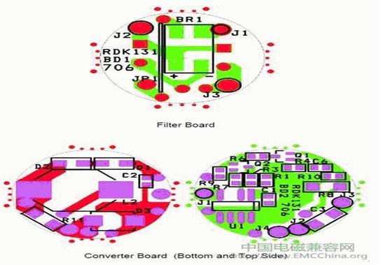 """图2 结构封装挑战 虽然该设计具有功能性,但仍存在传导辐射问题。由于两个PCB比较接近,开关电流会从转换器电路板耦合到EMI滤波器电路板,从而降低EMI滤波器的性能。通过在这两个电路板之间放置""""屏蔽""""PCB,这一问题便得以解决。而第三个电路板只是一层铜,并无电路。它被电气连接到EMI滤波器负输出端与转换器负输入端的接合处。这样,总装便由三个叠加在一起的圆形电路板组成。增加第三个电路板既简单又节省成本,不但解决了耦合问题,还达到了EMI性能要求。    性能 本参考设计可满足各种设"""