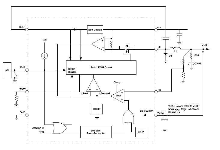 直流稳压电路整机的方框图
